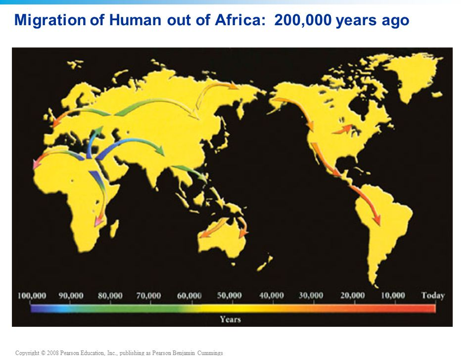 Copyright © 2008 Pearson Education, Inc., publishing as Pearson Benjamin Cummings Migration of Human out of Africa: 200,000 years ago During this Quaternary period, we may lose more than half of all species -Hundreds of human-induced species extinctions, and multitudes of others, teeter on the brink of extinction