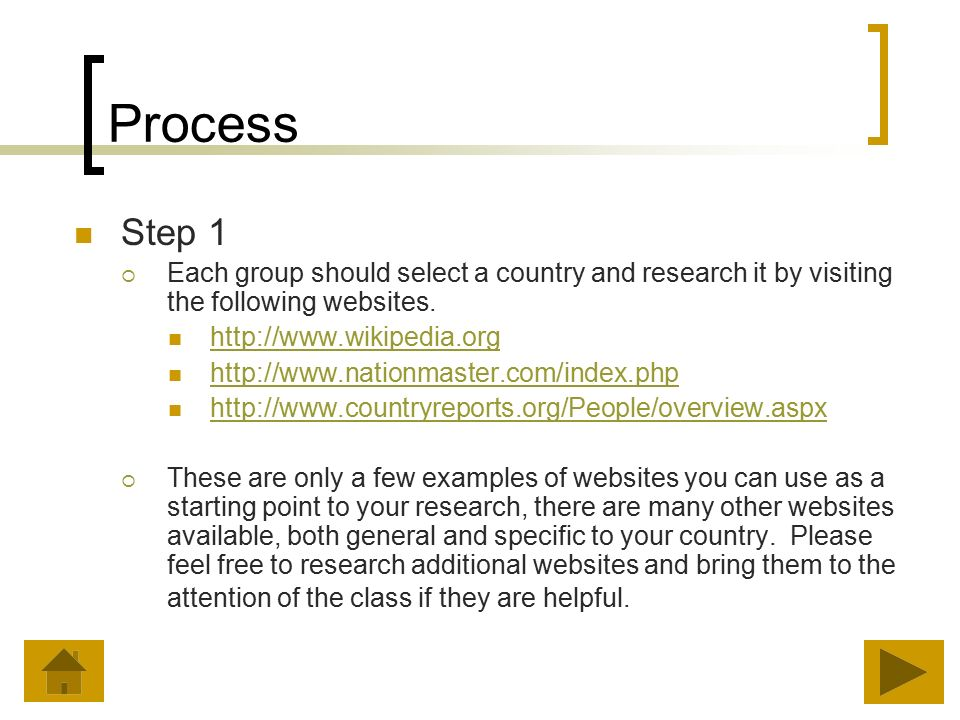Process Step 1  Each group should select a country and research it by visiting the following websites.