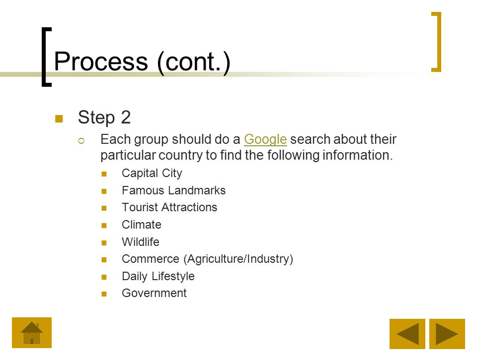 Process (cont.) Step 2  Each group should do a Google search about their particular country to find the following information.Google Capital City Famous Landmarks Tourist Attractions Climate Wildlife Commerce (Agriculture/Industry) Daily Lifestyle Government