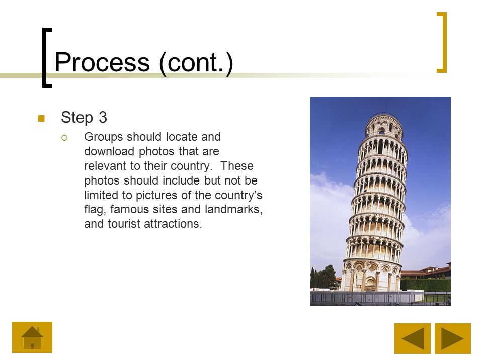 Process (cont.) Step 3  Groups should locate and download photos that are relevant to their country.