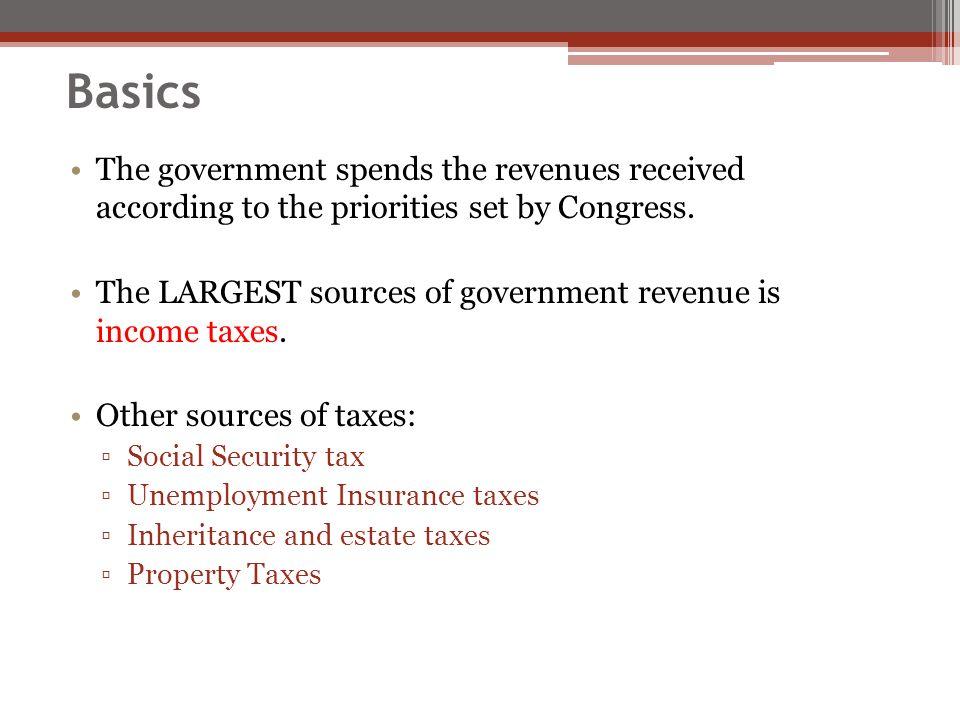Pick a celebrity Describe profession Describe tax problem – Social Security Tax Worksheet