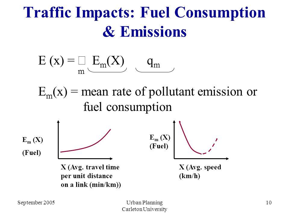 September 2005Urban Planning Carleton University 10 Traffic Impacts: Fuel Consumption & Emissions E (x) =  E m (X) q m m E m (x) = mean rate of pollutant emission or fuel consumption X (Avg.