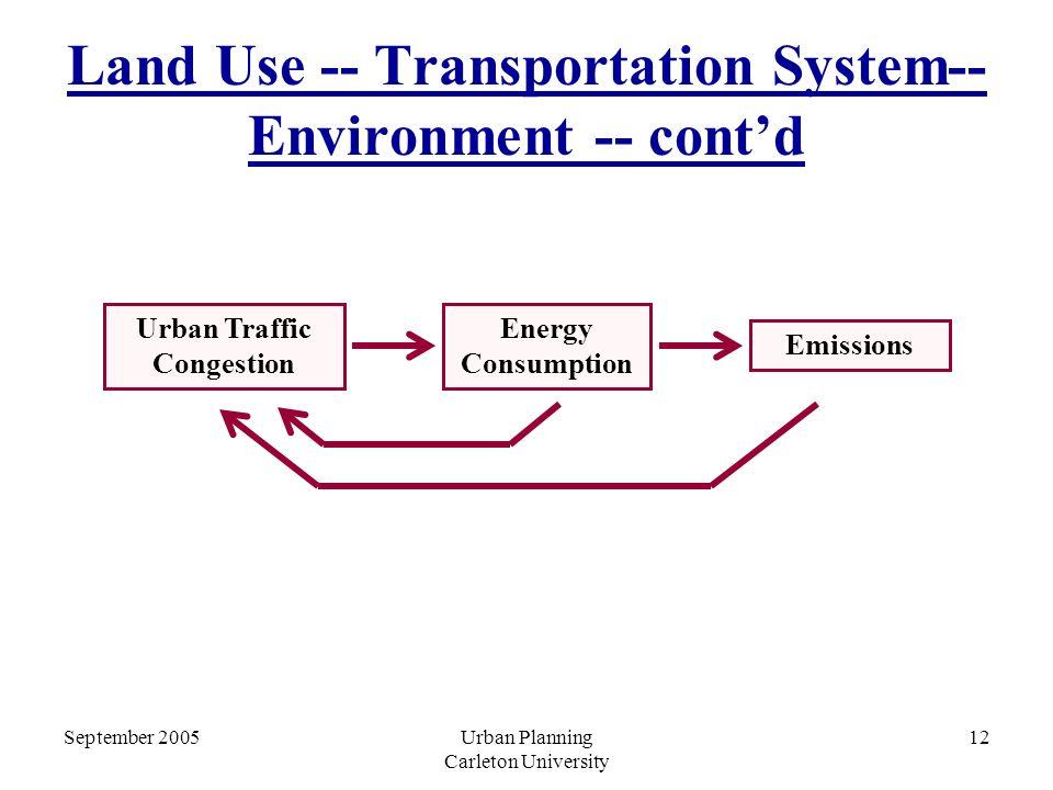 September 2005Urban Planning Carleton University 12 Land Use -- Transportation System-- Environment -- cont'd Urban Traffic Congestion Energy Consumption Emissions