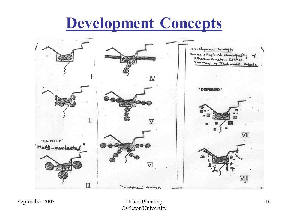 September 2005Urban Planning Carleton University 16 Development Concepts