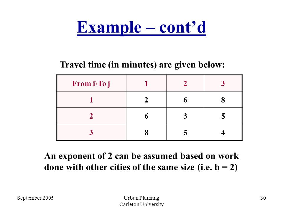 September 2005Urban Planning Carleton University 30 Example – cont'd From i\To j123 1268 2635 3854 Travel time (in minutes) are given below: An exponent of 2 can be assumed based on work done with other cities of the same size (i.e.