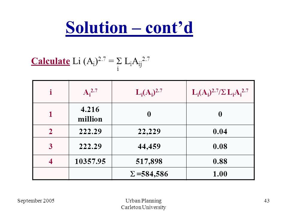 September 2005Urban Planning Carleton University 43 Solution – cont'd iA i 2.7 L i (A i ) 2.7 L i (A i ) 2.7 /  L i A i 2.7 1 4.216 million 00 2222.2922,2290.04 3222.2944,4590.08 410357.95517,8980.88  =584,586 1.00 Calculate Li (A i ) 2.7 =  L i A ij 2.7 i