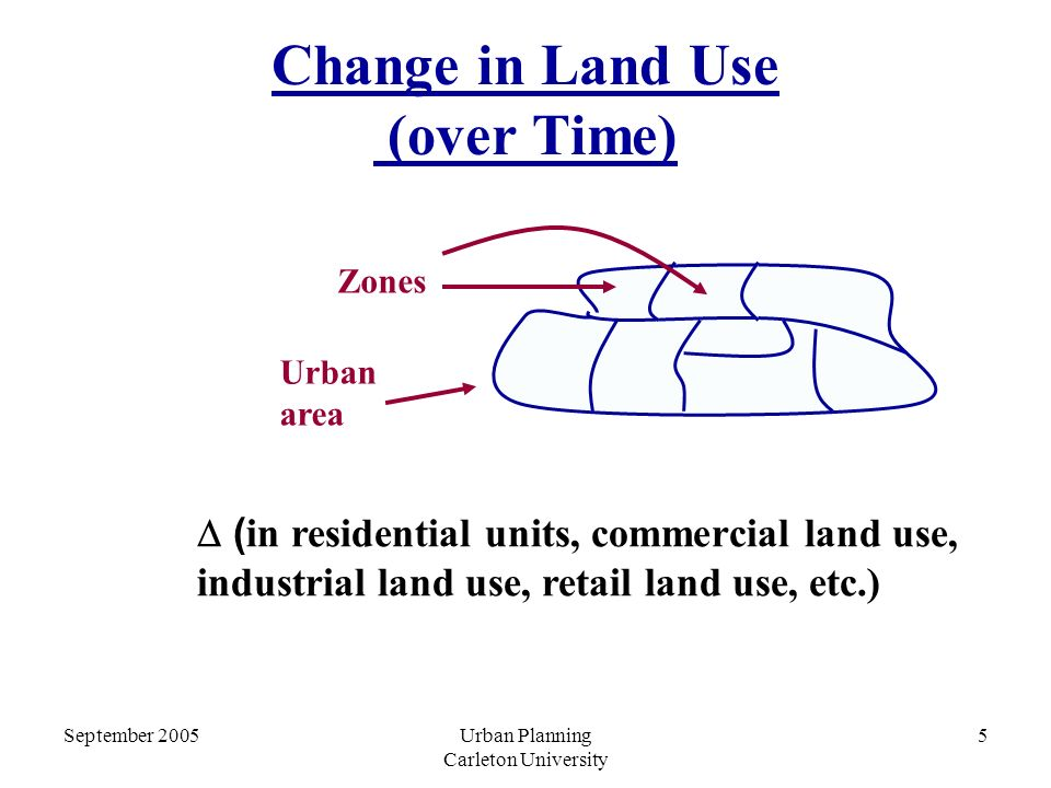 September 2005Urban Planning Carleton University 5 Change in Land Use (over Time) Zones Urban area  ( in residential units, commercial land use, industrial land use, retail land use, etc.)