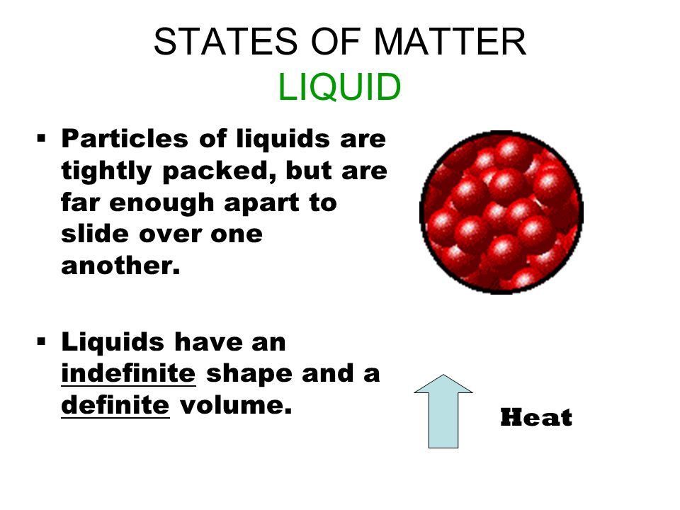 STATES OF MATTER The Four States of Matter The Four States of ...