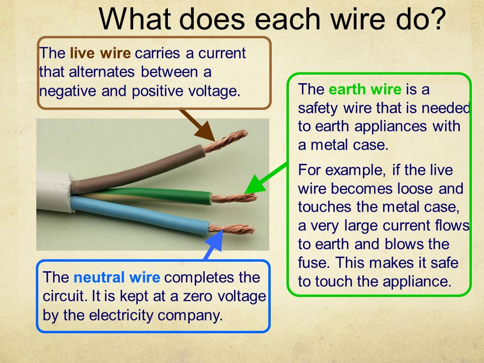Colorful Earth Wire Live Wire Neutral Wire Composition - Electrical ...