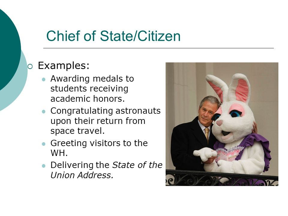 Roles Of The President Chief Of Statecitizen To Represent The
