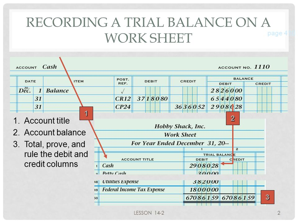 STEP 4 WORKSHEET AND TRIAL BALANCE RECORDING A TRIAL BALANCE ON – 3-2-1 Worksheet