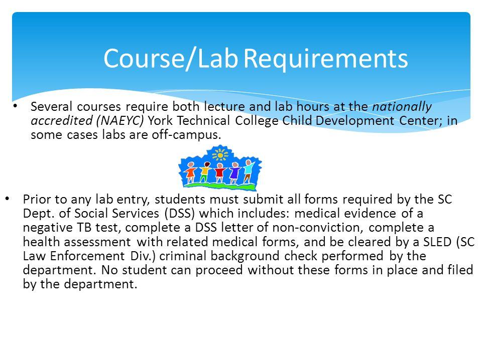 Early Childhood Programs. ECD Programs Associate in Applied ...