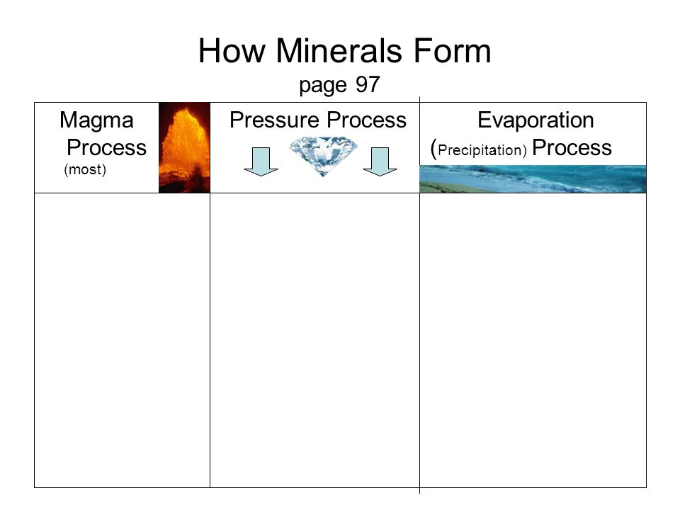 What is a crystal? How do minerals form? What factors affect the ...