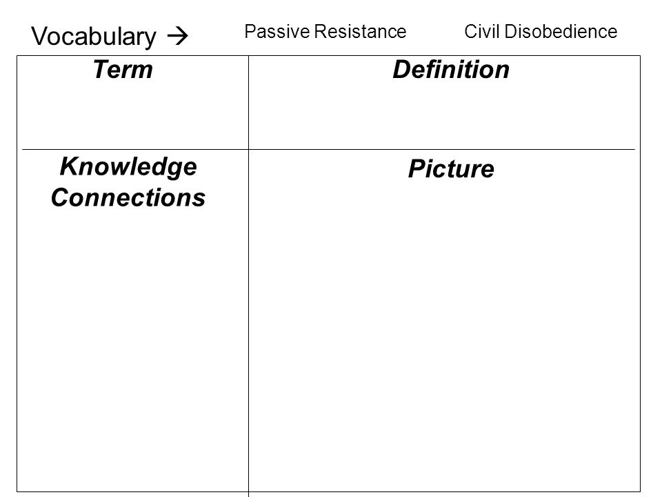 1 Knowledge Connections Definition Picture Term Vocabulary  Passive  ResistanceCivil Disobedience