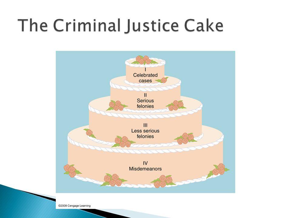 Criminal justice wedding cake Custom paper Academic Service