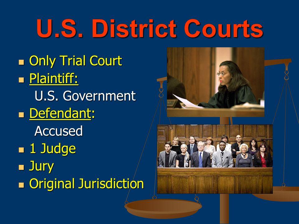 U.S.District Courts Only Trial Court Only Trial Court Plaintiff: Plaintiff: U.S.