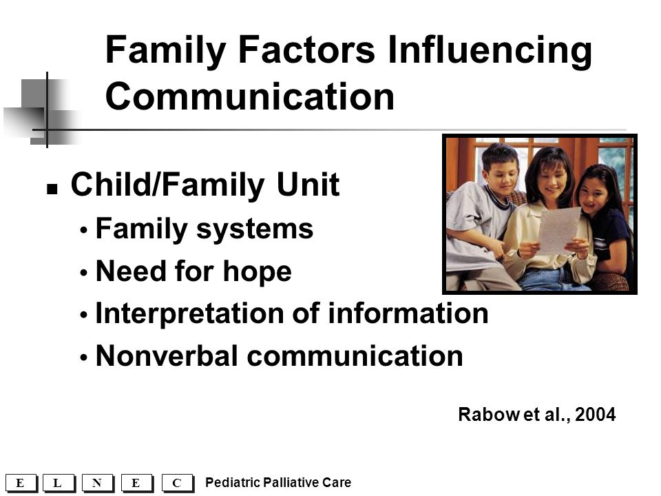 nonverbal communication and factors influencing an individuals behavior Nonverbal behavior as a communication barrier interweave and influence each other ignoring nonverbal behavior can cause us to miss valuable.