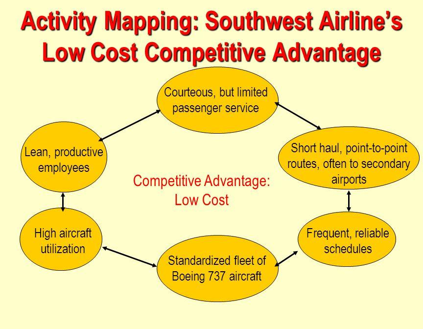 southwest essay