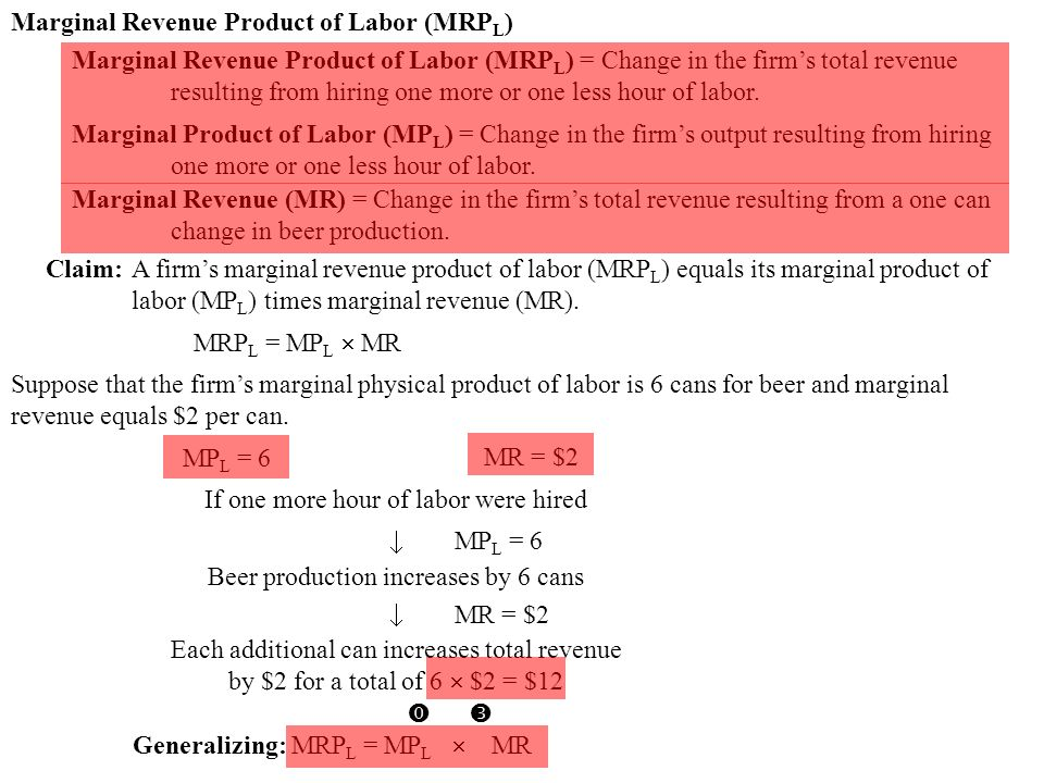Marginal Revenue Product of Labor (MRP L ) Marginal Revenue Product of Labor (MRP L ) = Change in the firm's total revenue resulting from hiring one more or one less hour of labor.