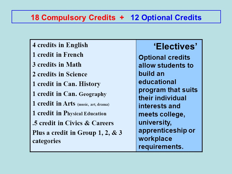 Welcome to markham district high school take your grade 8s to 18 compulsory credits 12 optional credits 4 credits in english 1 credit in french 3 ccuart Images