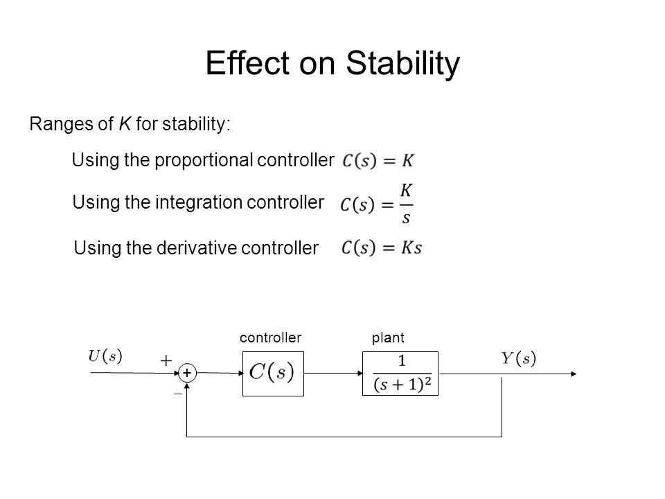 combined controller observer formulation - Integrator Cover Letter