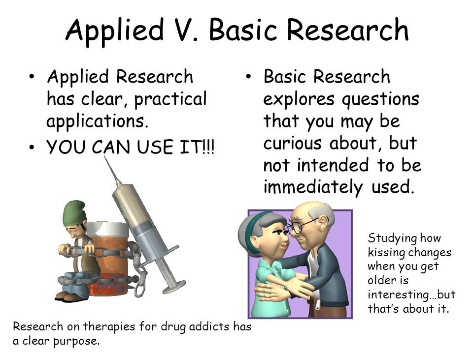 applied research questions
