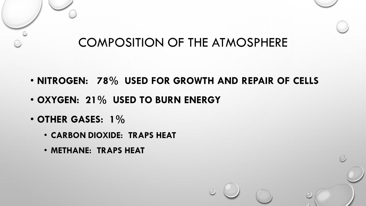 COMPOSITION OF THE ATMOSPHERE NITROGEN: 78% USED FOR GROWTH AND REPAIR OF CELLS OXYGEN: 21% USED TO BURN ENERGY OTHER GASES: 1% CARBON DIOXIDE: TRAPS HEAT METHANE: TRAPS HEAT