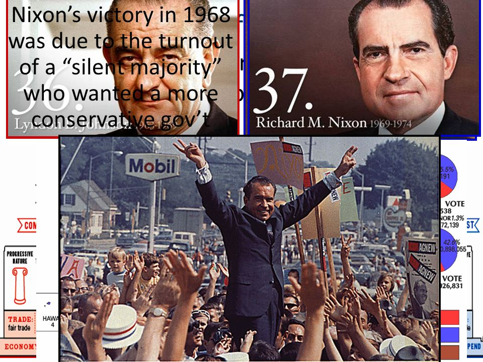 The Presidency of Richard Nixon ■ By the late 1960s, citizens had seen enough turmoil in U.S.