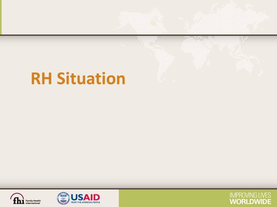 RH Situation