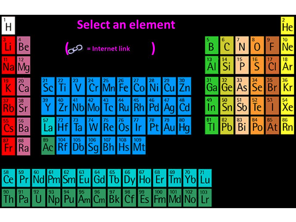 La tabla periodica cada elemento y su explicacion ppt download la tabla periodica cada elemento y su explicacion 2 select an element internet link urtaz Image collections