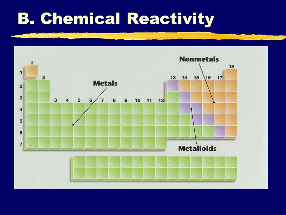 Iiiiii 63 periodic trends p ch 6 the periodic table ppt 5 b chemical reactivity urtaz Image collections