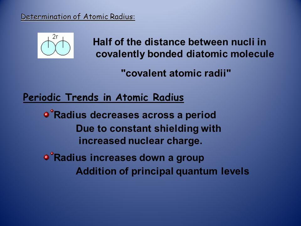 Periodic Table diatomic atoms in the periodic table : Mendeleev's Periodic Table Dmitri Mendeleev Modern Russian Table ...