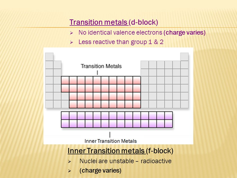 Chapter 6 which statement is true use periodic table a 7 transition metals d block no identical valence electrons charge varies less reactive than group 1 2 inner transition metals f block urtaz Gallery