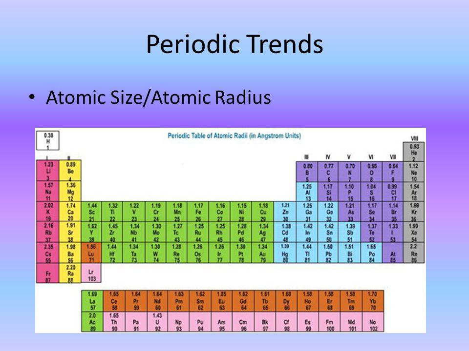 Line spectra periodic trends atomic sizeatomic radius ppt download 2 periodic trends atomic sizeatomic radius urtaz Image collections