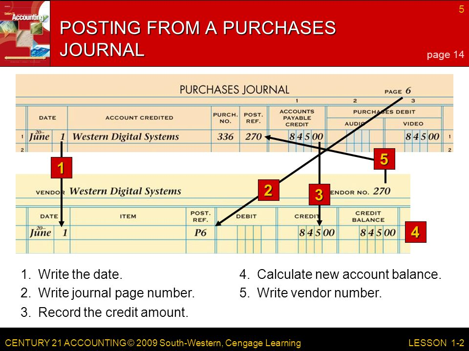 CENTURY 21 ACCOUNTING © 2009 South-Western, Cengage Learning 5 LESSON Write the date.