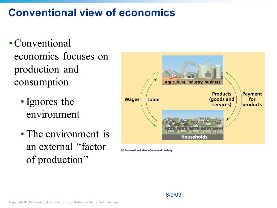 Copyright © 2008 Pearson Education, Inc., publishing as Benjamin Cummings Conventional view of economics Conventional economics focuses on production and consumption Ignores the environment The environment is an external factor of production 6/9/09