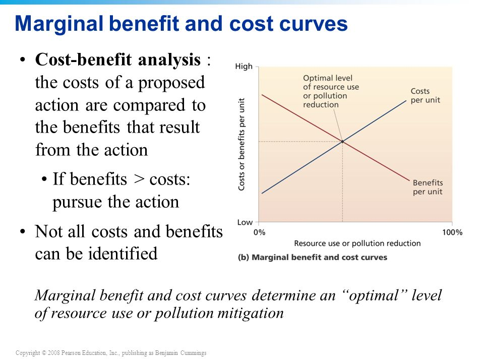 Copyright © 2008 Pearson Education, Inc., publishing as Benjamin Cummings Marginal benefit and cost curves Cost-benefit analysis : the costs of a proposed action are compared to the benefits that result from the action If benefits > costs: pursue the action Not all costs and benefits can be identified Marginal benefit and cost curves determine an optimal level of resource use or pollution mitigation
