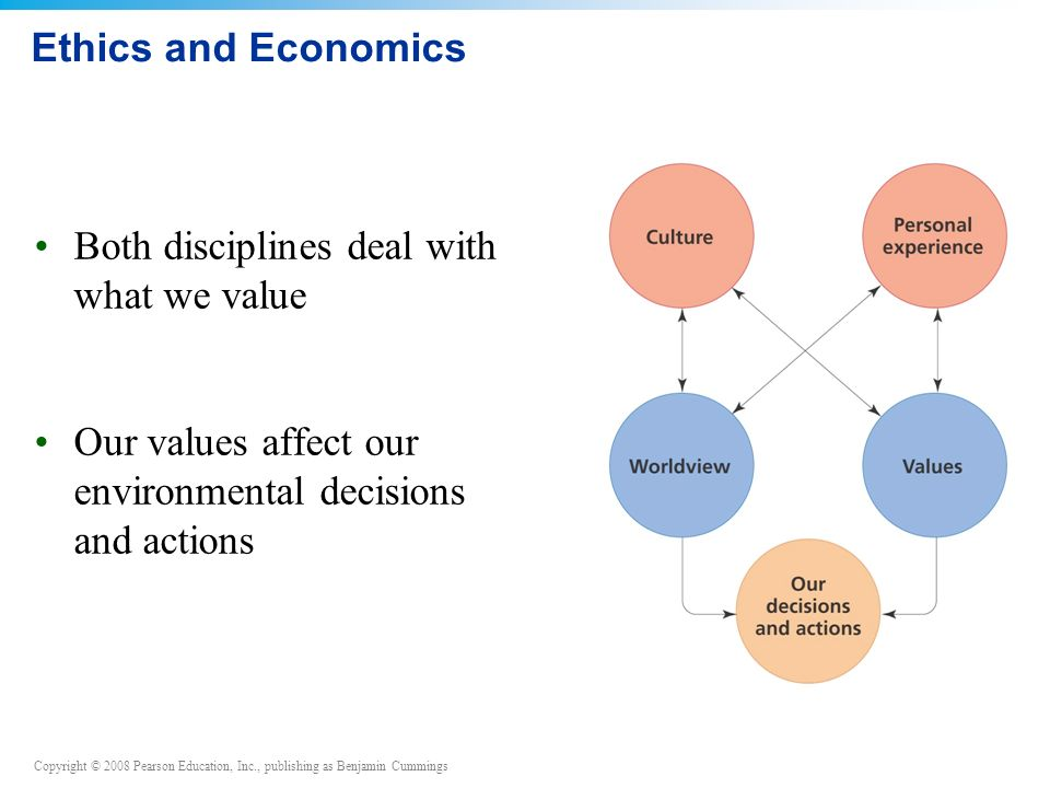 Copyright © 2008 Pearson Education, Inc., publishing as Benjamin Cummings Ethics and Economics Both disciplines deal with what we value Our values affect our environmental decisions and actions