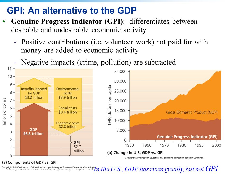 Copyright © 2008 Pearson Education, Inc., publishing as Benjamin Cummings GPI: An alternative to the GDP Genuine Progress Indicator (GPI): differentiates between desirable and undesirable economic activity -Positive contributions (i.e.