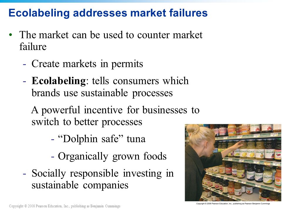 Copyright © 2008 Pearson Education, Inc., publishing as Benjamin Cummings Ecolabeling addresses market failures The market can be used to counter market failure -Create markets in permits -Ecolabeling: tells consumers which brands use sustainable processes A powerful incentive for businesses to switch to better processes - Dolphin safe tuna -Organically grown foods -Socially responsible investing in sustainable companies