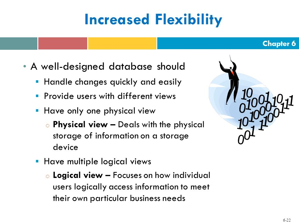 Chapter 6 6-22 Increased Flexibility A well-designed database should  Handle changes quickly and easily  Provide users with different views  Have o