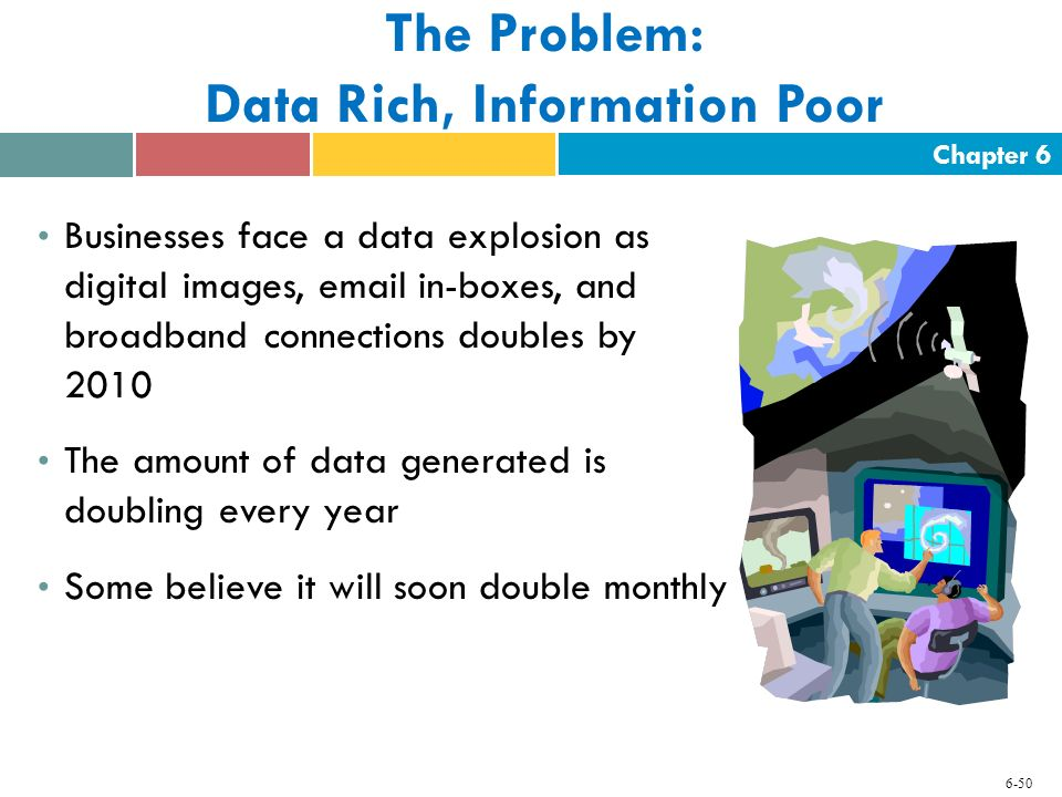 Chapter 6 6-50 The Problem: Data Rich, Information Poor Businesses face a data explosion as digital images, email in-boxes, and broadband connections
