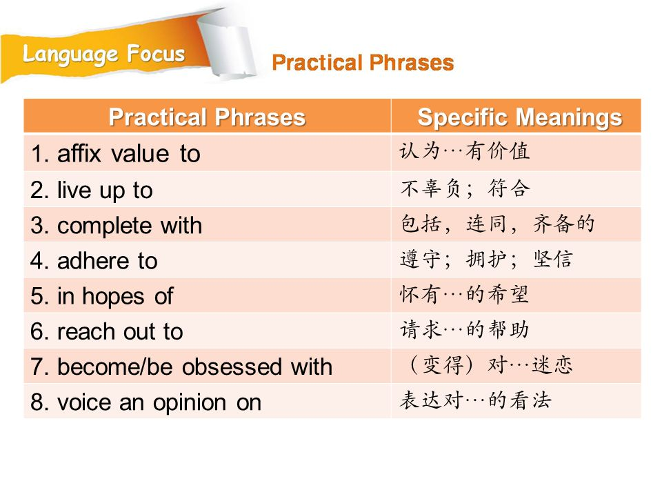 Practical Phrases Specific Meanings Specific Meanings 1.