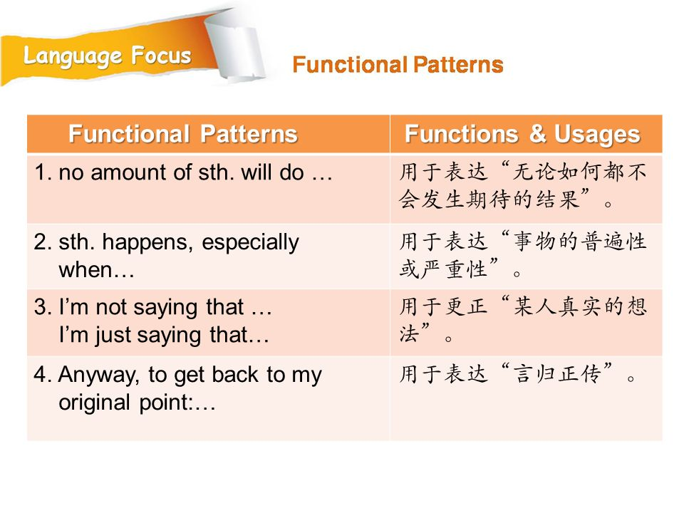 Functional Patterns Functional Patterns Functions & Usages Functions & Usages 1.