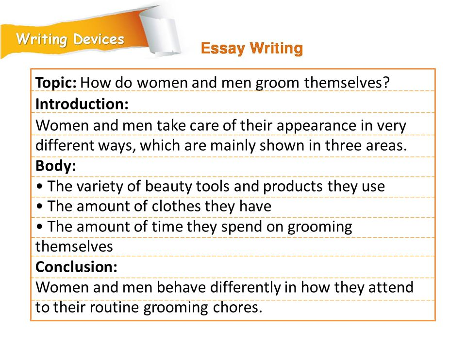 Topic: How do women and men groom themselves.