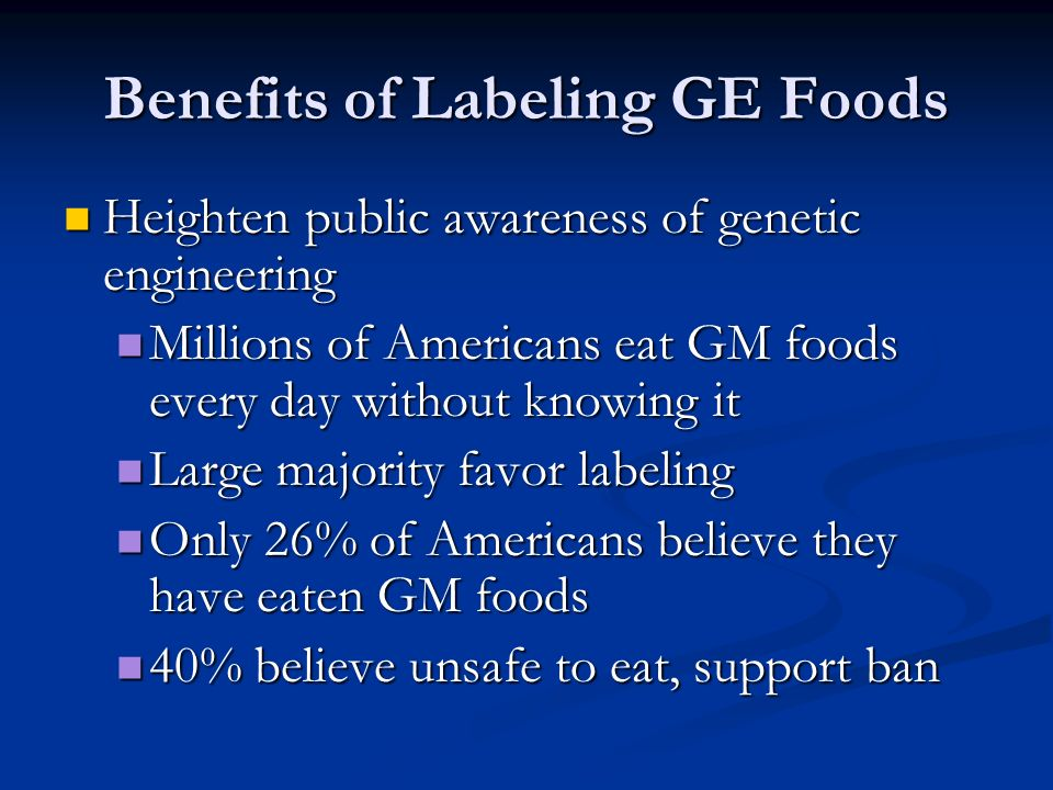 Benefits of Labeling GE Foods Heighten public awareness of genetic engineering Heighten public awareness of genetic engineering Millions of Americans eat GM foods every day without knowing it Millions of Americans eat GM foods every day without knowing it Large majority favor labeling Large majority favor labeling Only 26% of Americans believe they have eaten GM foods Only 26% of Americans believe they have eaten GM foods 40% believe unsafe to eat, support ban 40% believe unsafe to eat, support ban