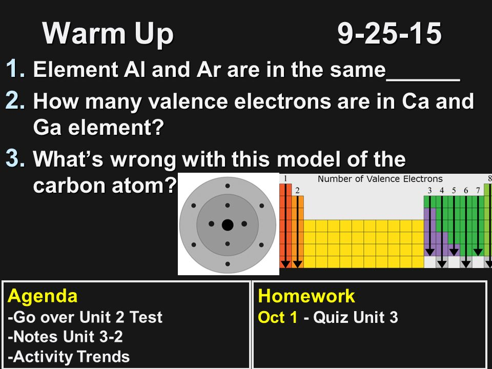 Warm up what is the difference between group and period on the element al and ar are in the same urtaz Image collections