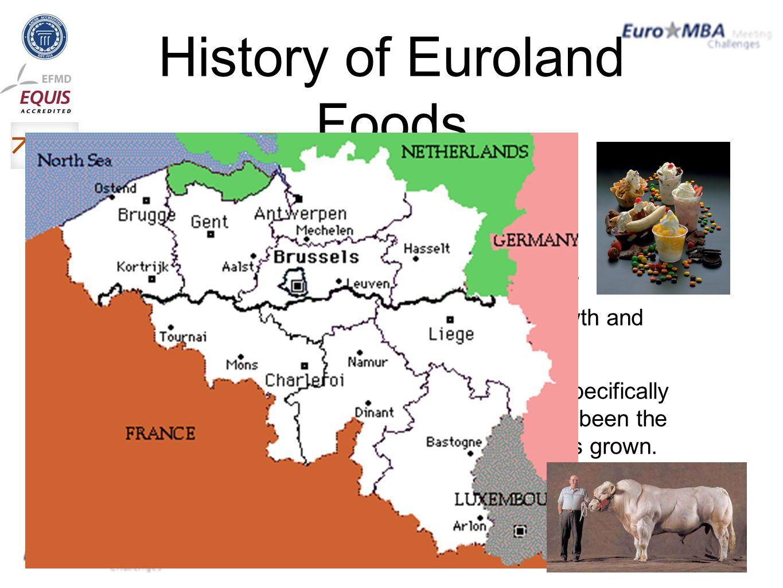 euroland foods s a case