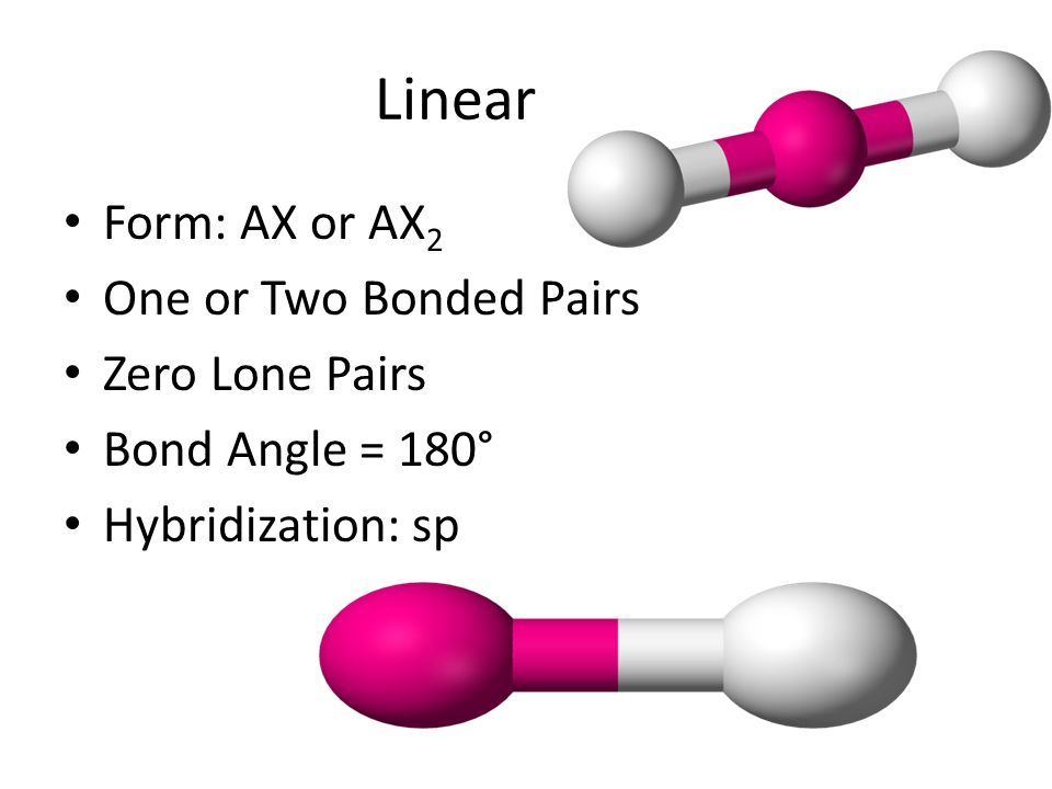 Linear Form: AX or AX 2 One or Two Bonded Pairs Zero Lone Pairs Bond Angle = 180° Hybridization: sp