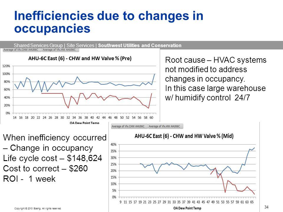 nexant - energy efficiency delivery confidential november, 2015, Presentation templates